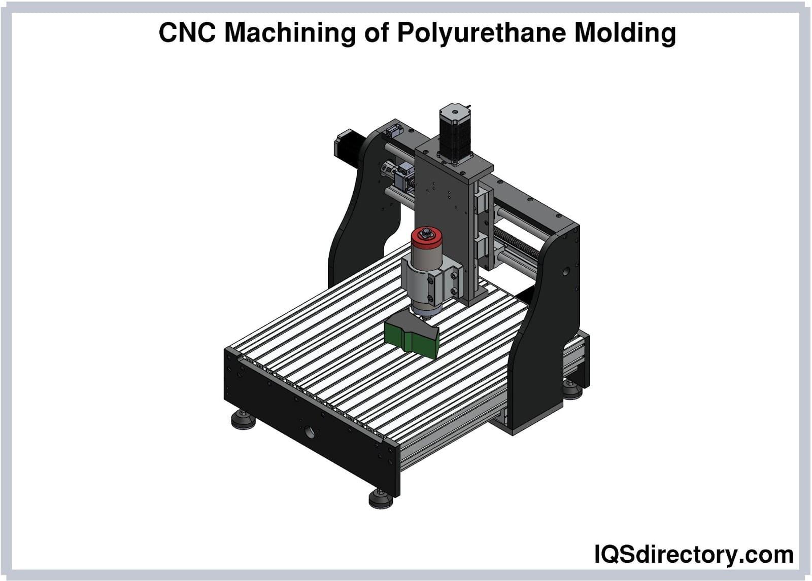 CNC Machining of Polyurethane Molding