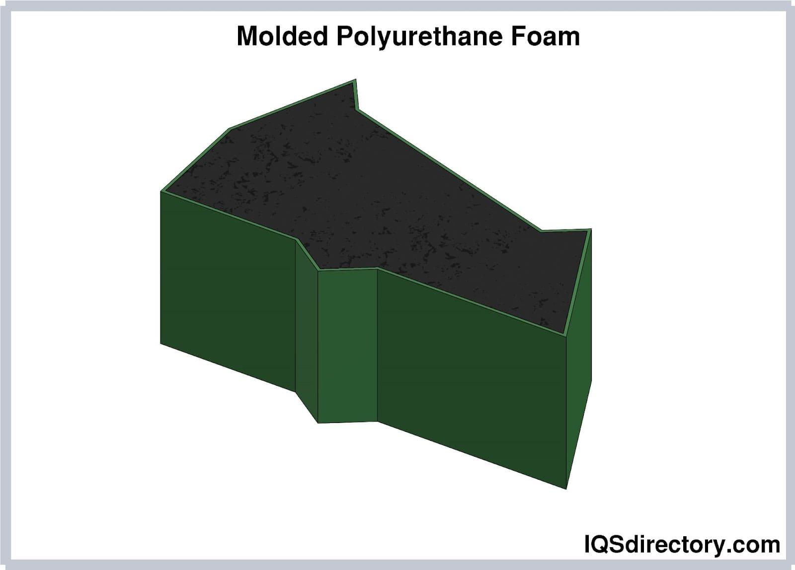 Molded Polyurethane Foam
