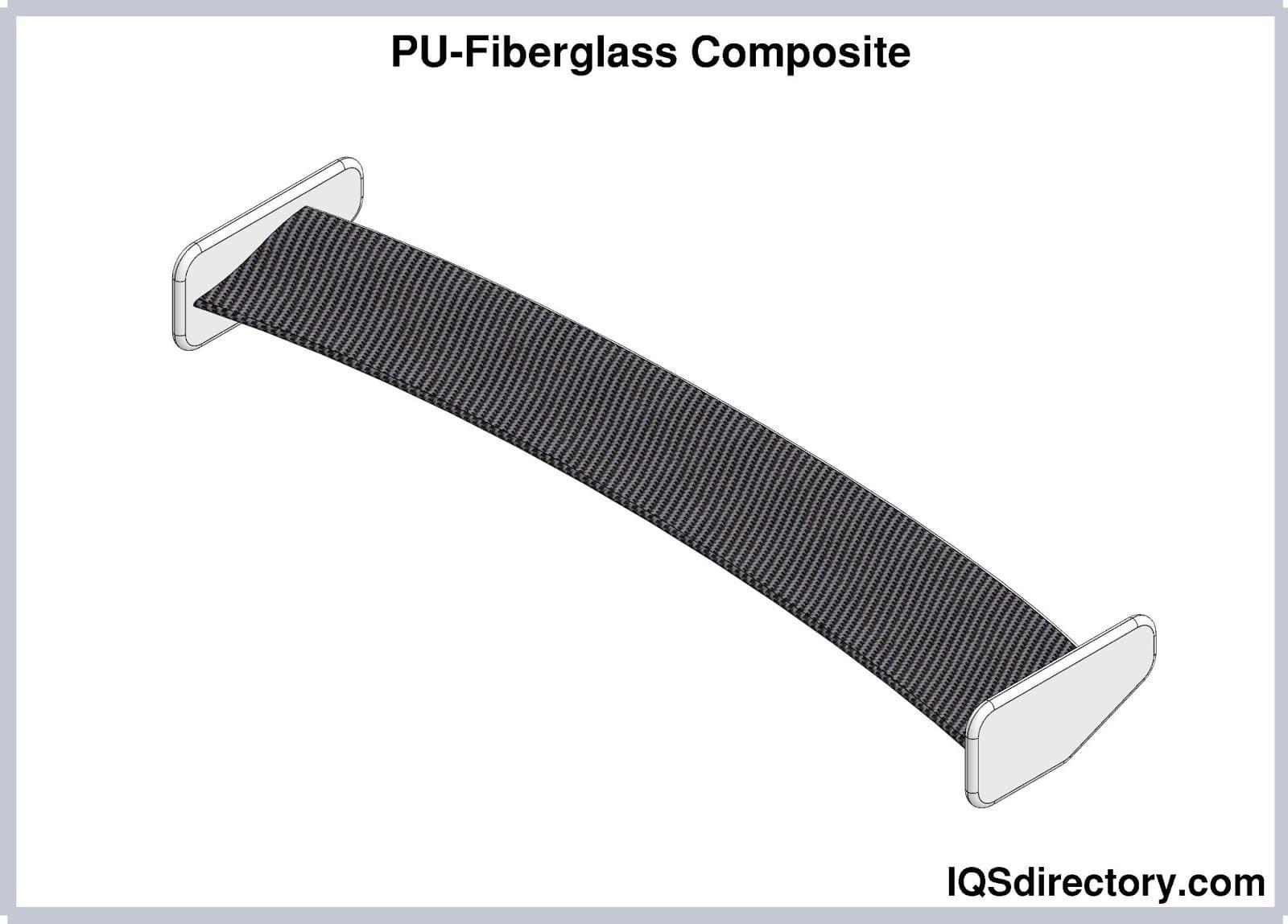 PU-Fiberglass Composite
