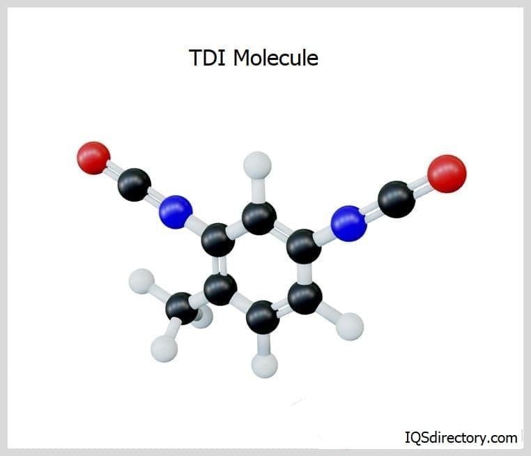 TDI Molecule