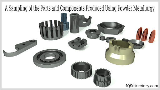 A Sampling of the Parts and Components Produced Using Powder Metallurgy
