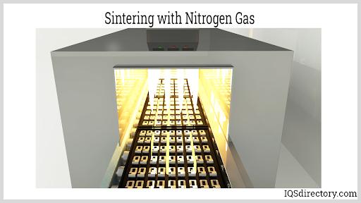 Sintering with Nitrogen Gas