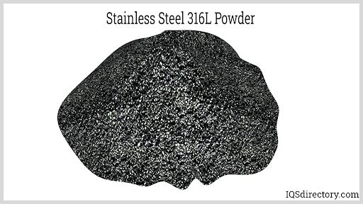 Stainless Steel 316L Powder