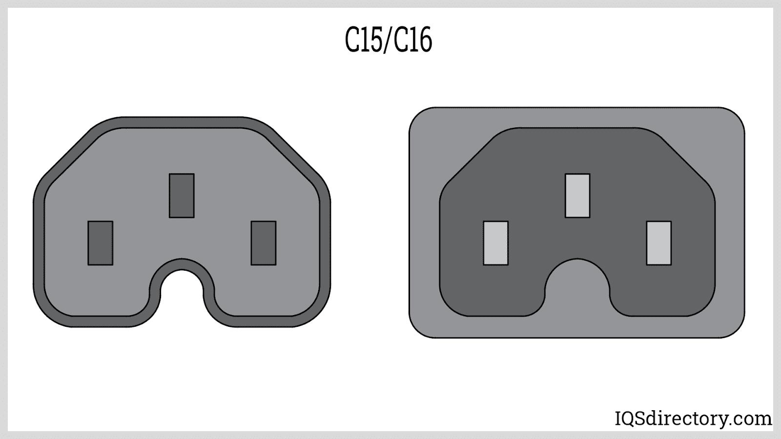 C15-C16