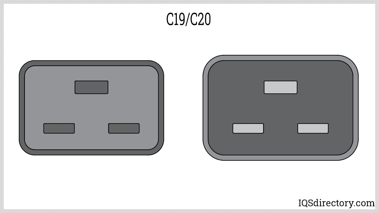 C19-C20