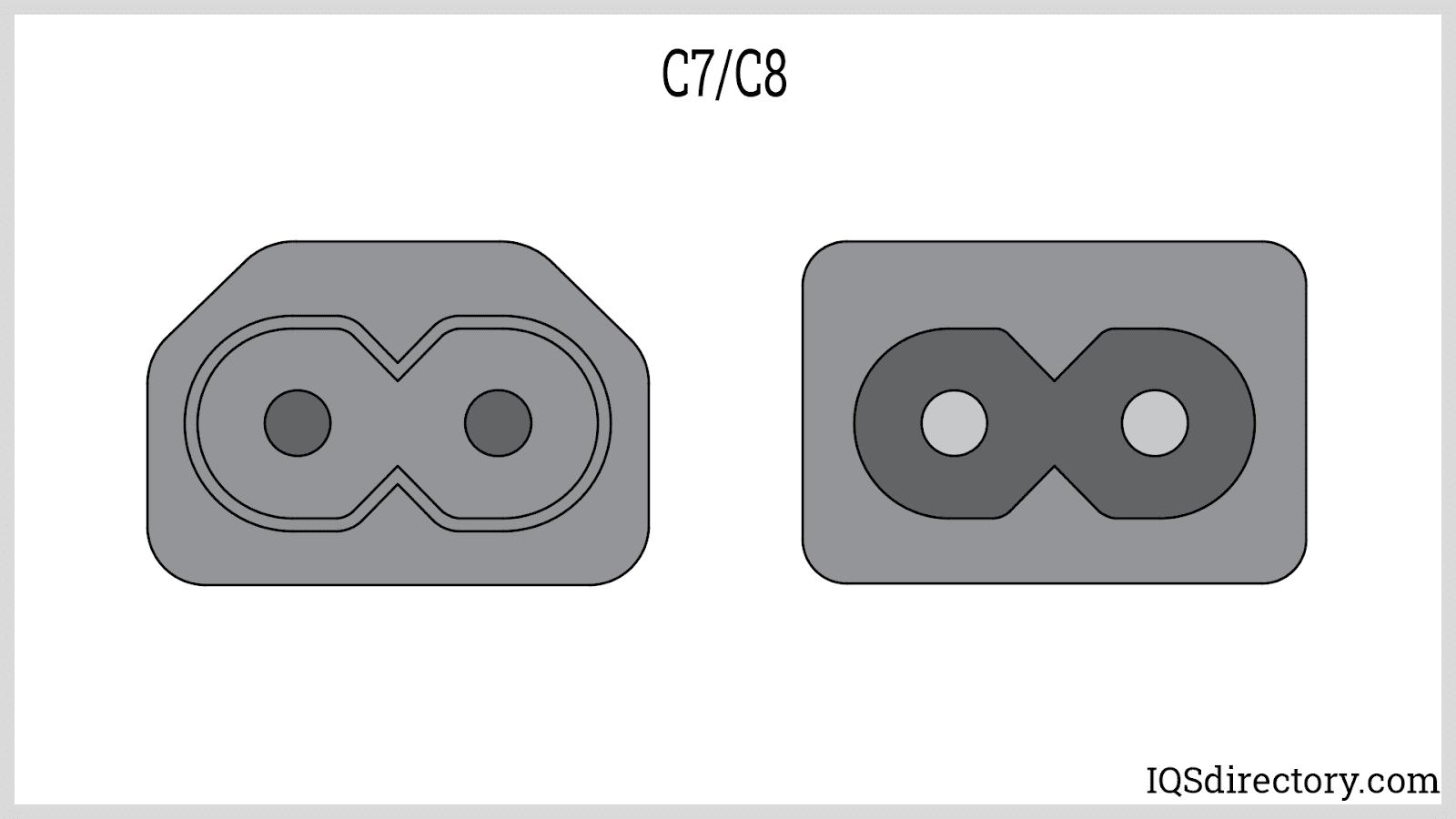 C7-C8