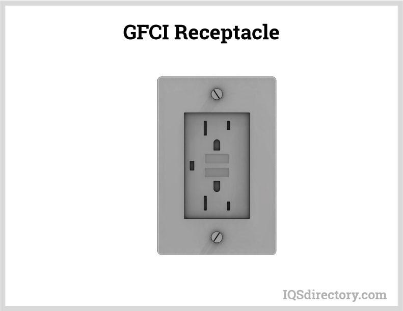 GFCI Receptacle