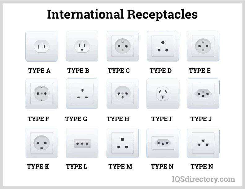 International Receptacles