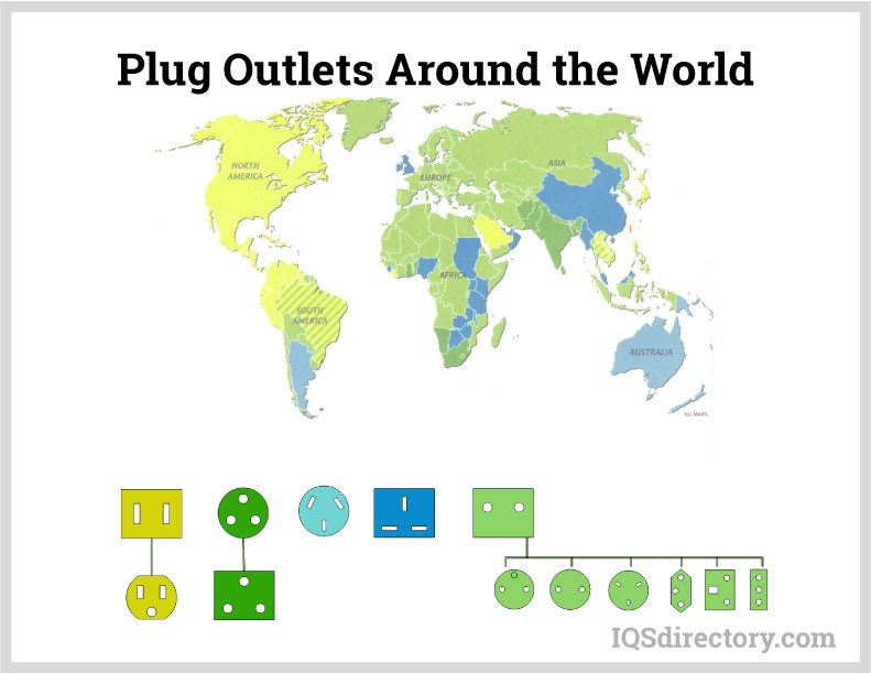 Plug Outlets Around the World