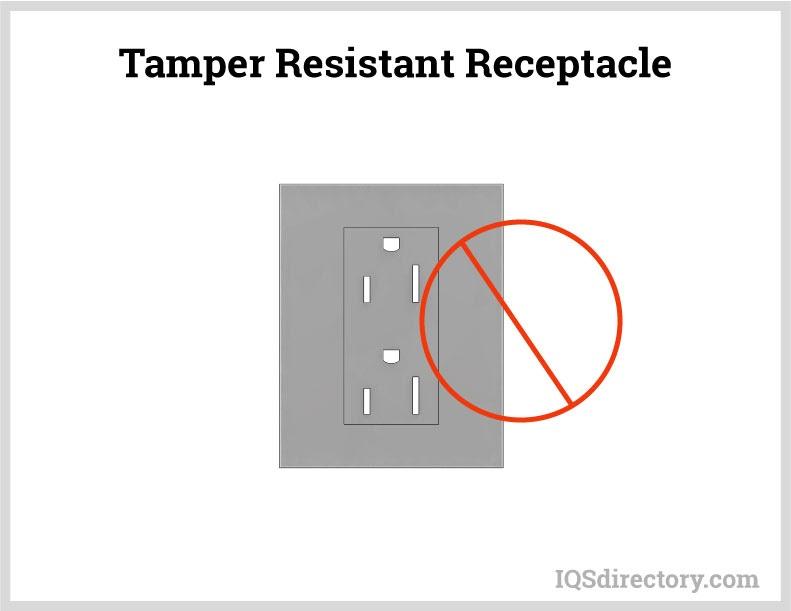Tamper Resistant Receptacle