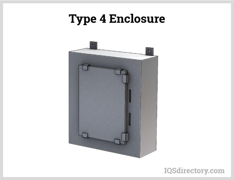 Type 4 Enclosure