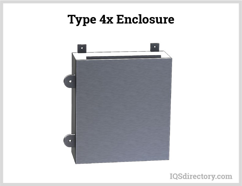 Type 4x Enclosure