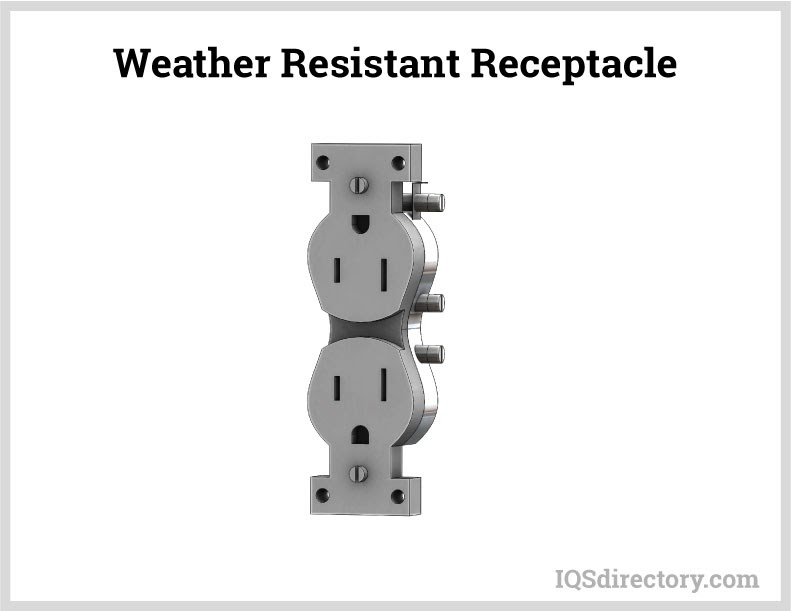 Weather Resistant Receptacle