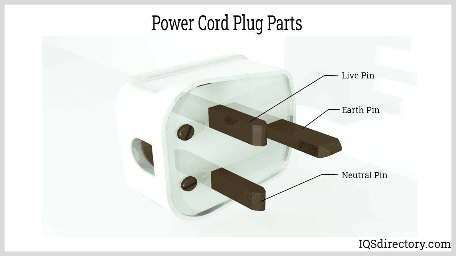 Power Cord Plug Parts