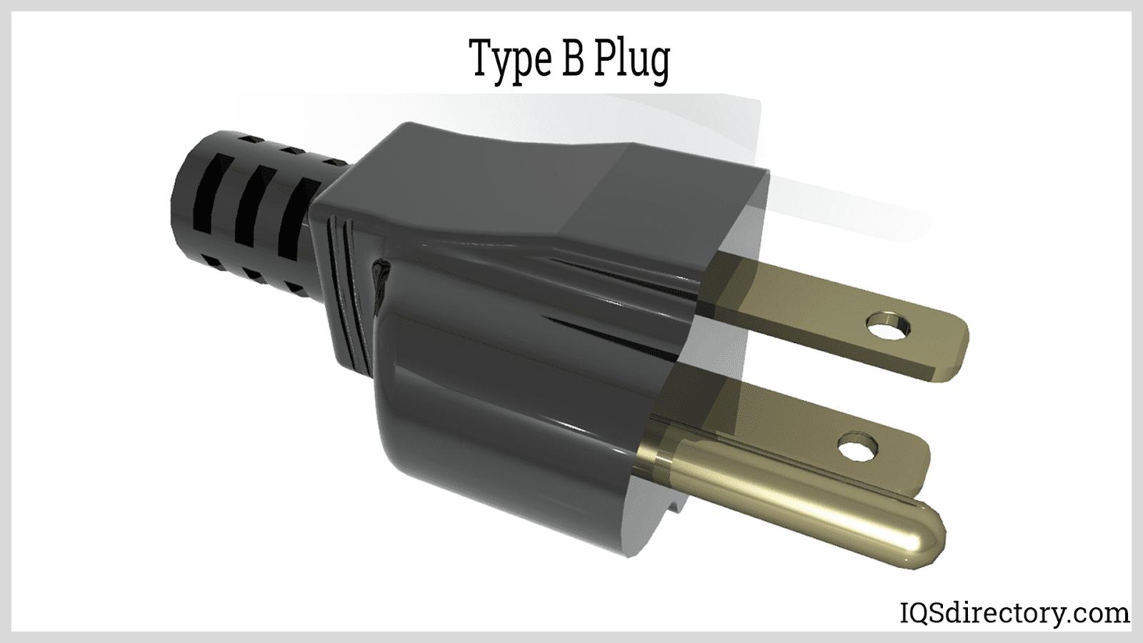 Type-B-Plug