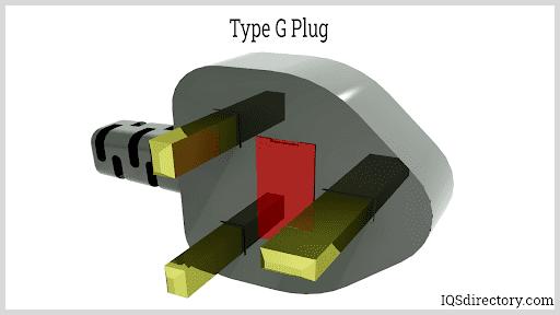 Type-G-Plug