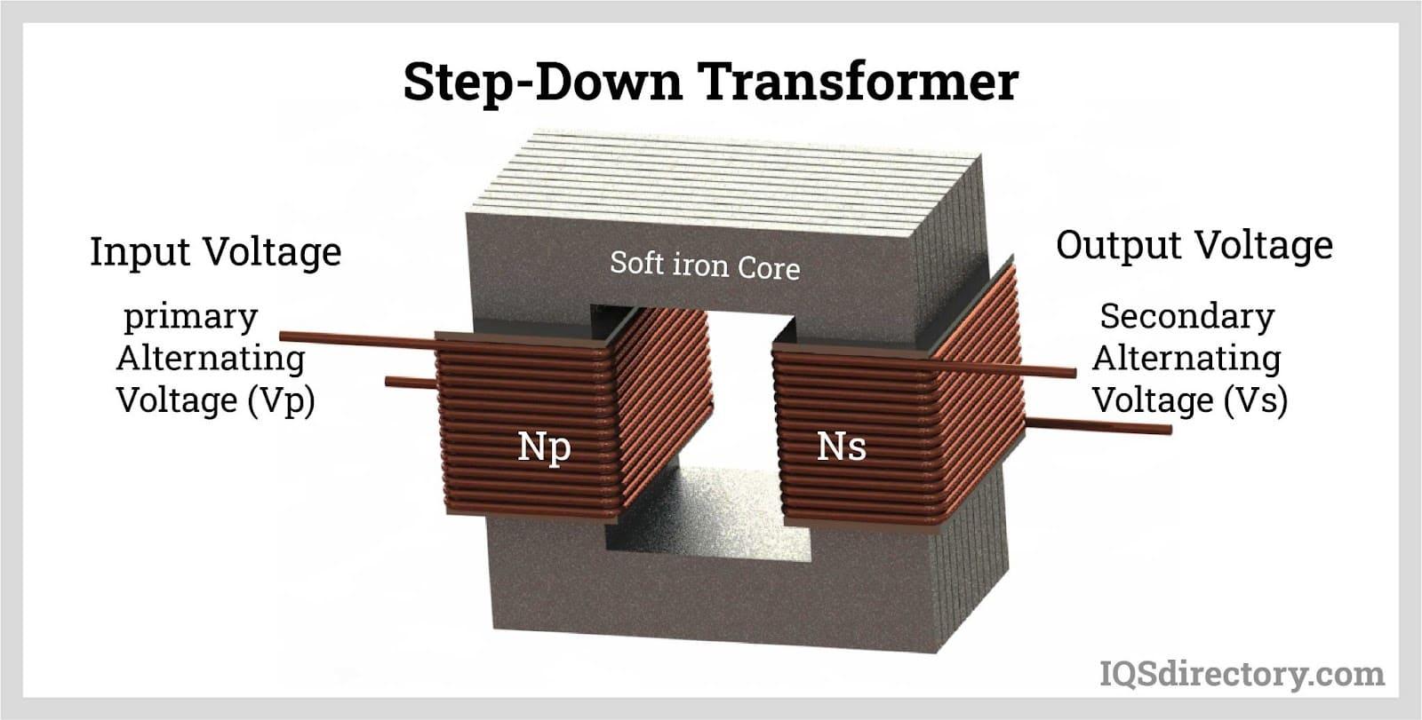 Step-Down Transformer