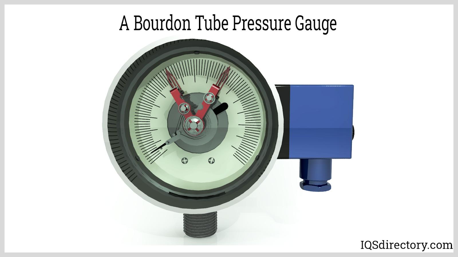 A Bourdon Tube Pressure Gauge