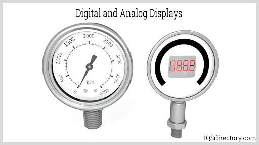 Digital and Analog Displays