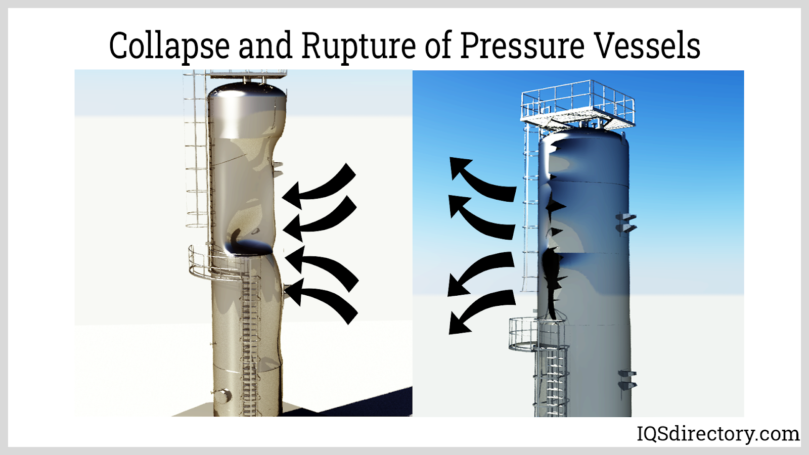 Collapse and Rupture of Pressure Vessels