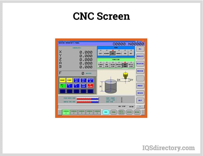 CNC Screen
