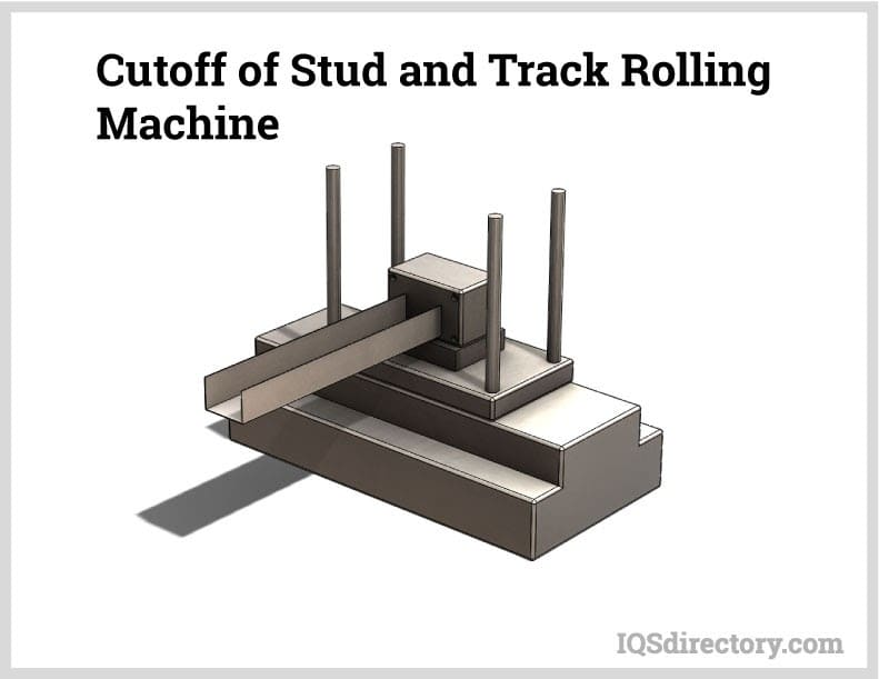 Cutoff of Stud and Track Rolling Machine