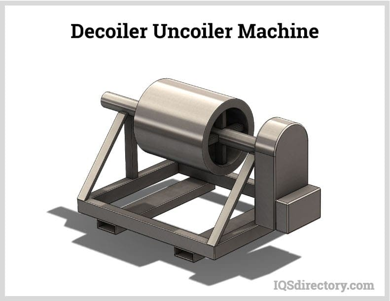 Decoiler – Uncoiler Machine