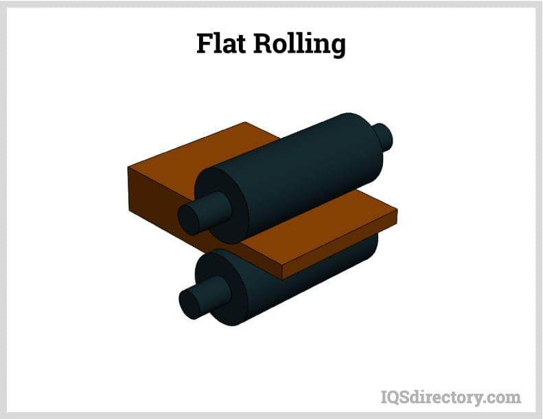 Flat Rolling