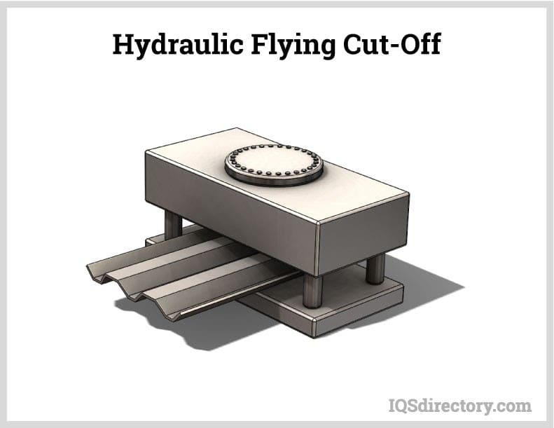 Hydraulic Flying Cut-Off