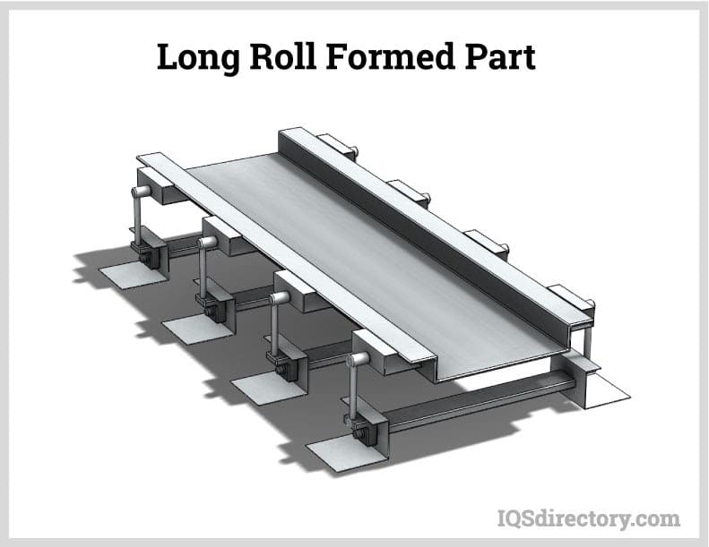 Long Roll Formed Part