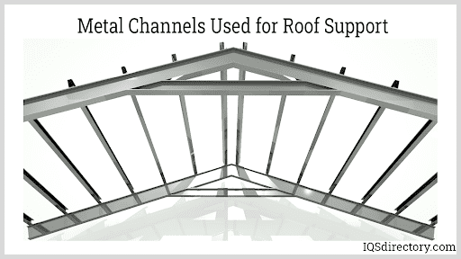 Metal Channel Used for Roof Support