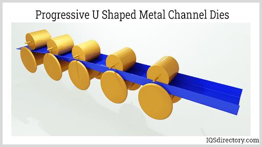 Progressive U Shaped Metal Channel Dies