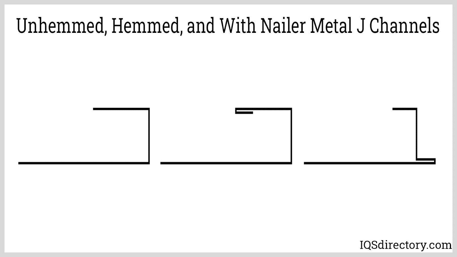 Unhemmed, Hemmed, and with Nailer Metal J Channels