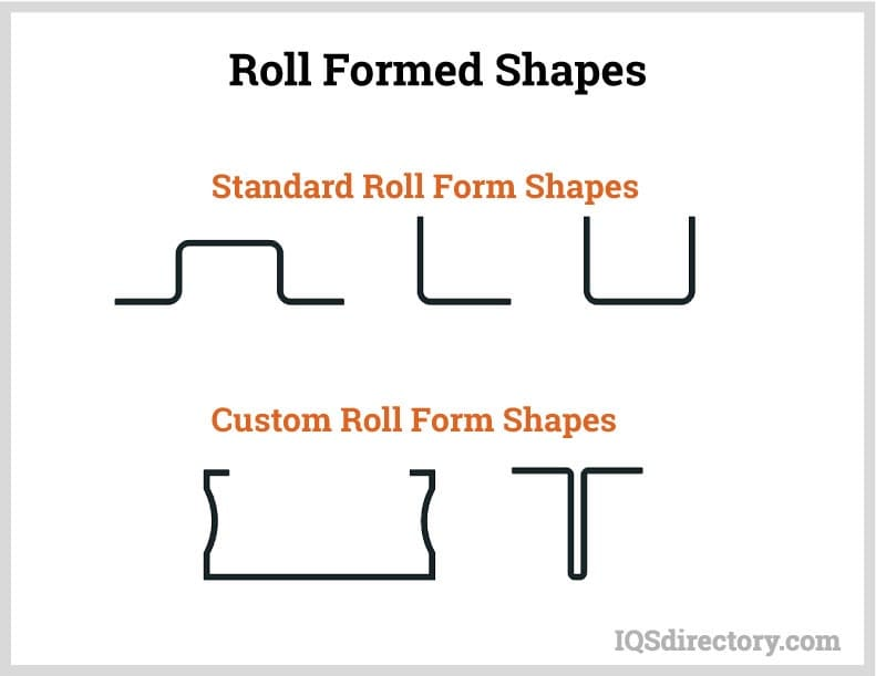 Roll Formed Shapes