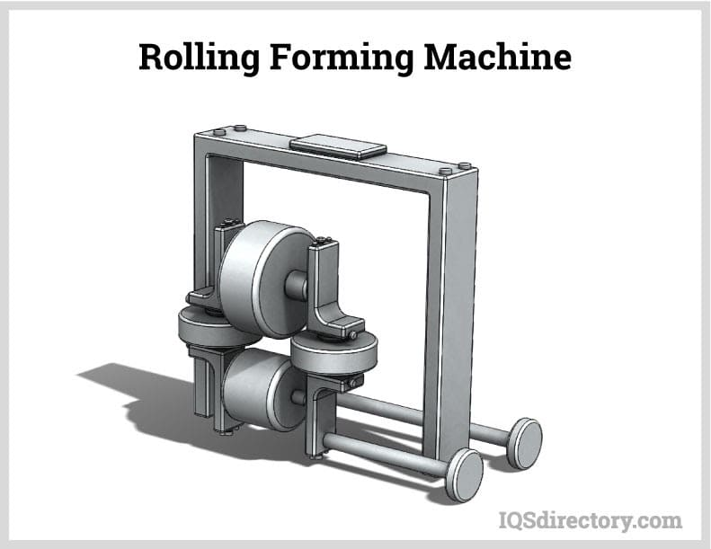 Rolling Forming Machine