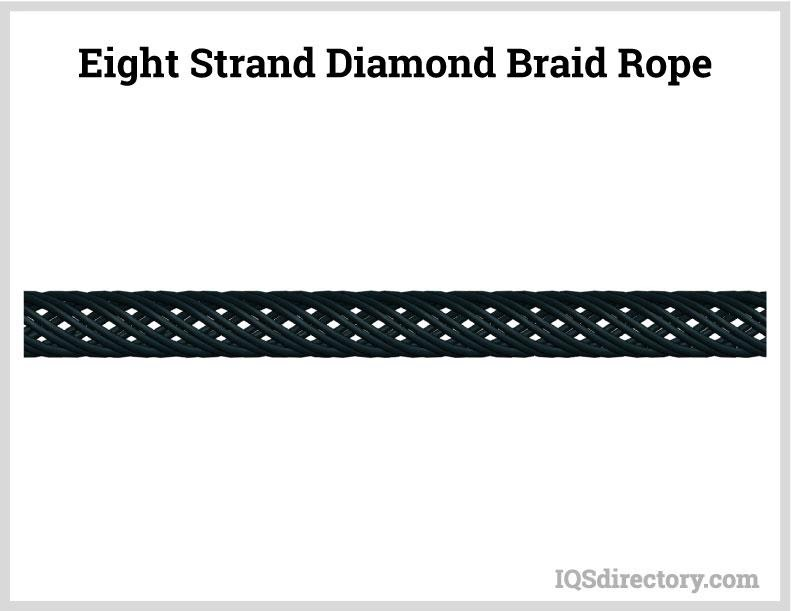 Eight Strand Diamond Braid Rope