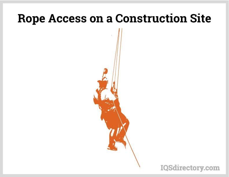 Rope Access on a Construction Site