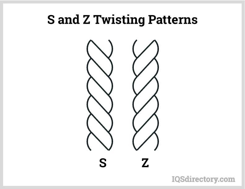 S and Z Twisting Patterns