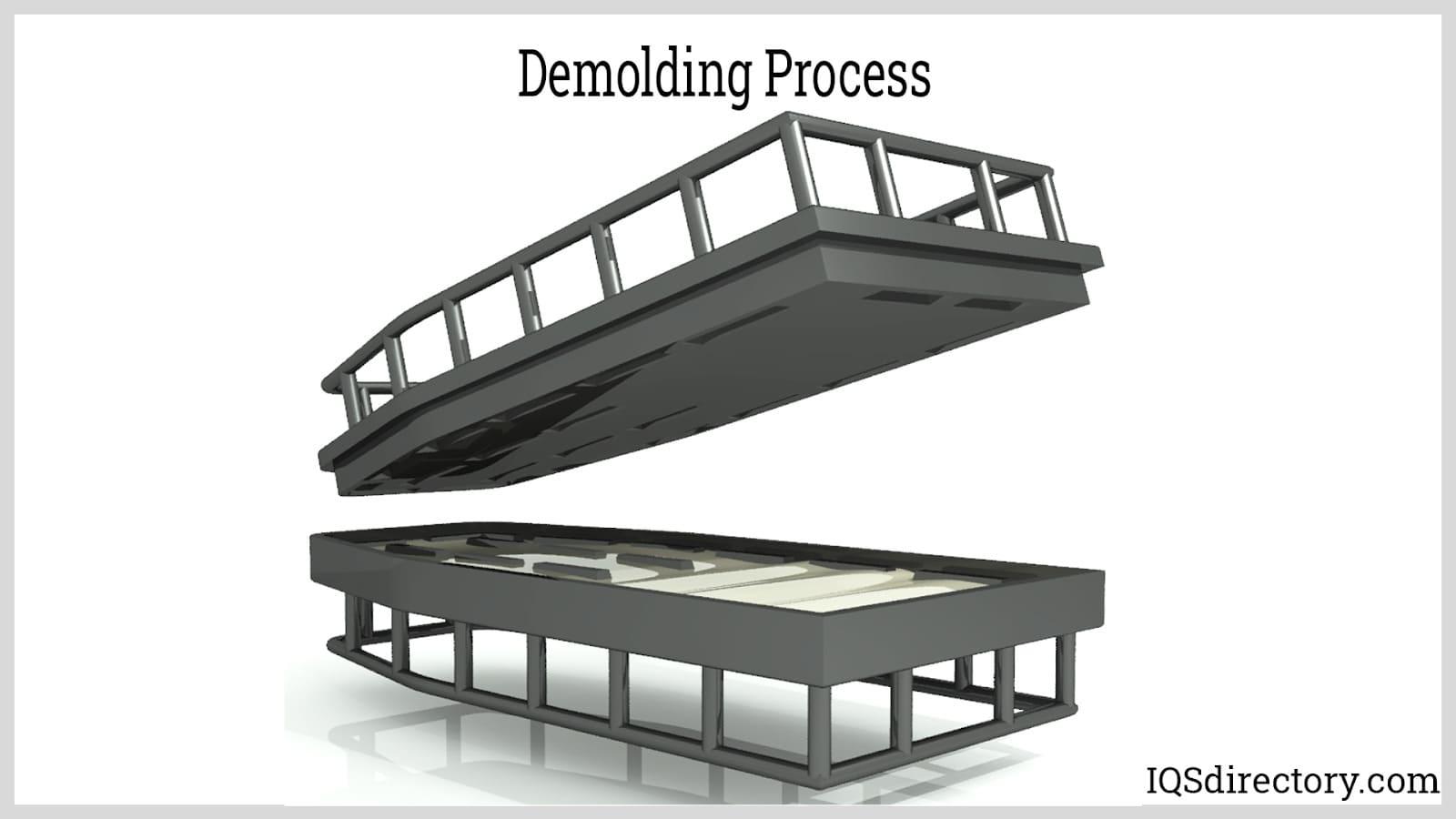 Demolding Process