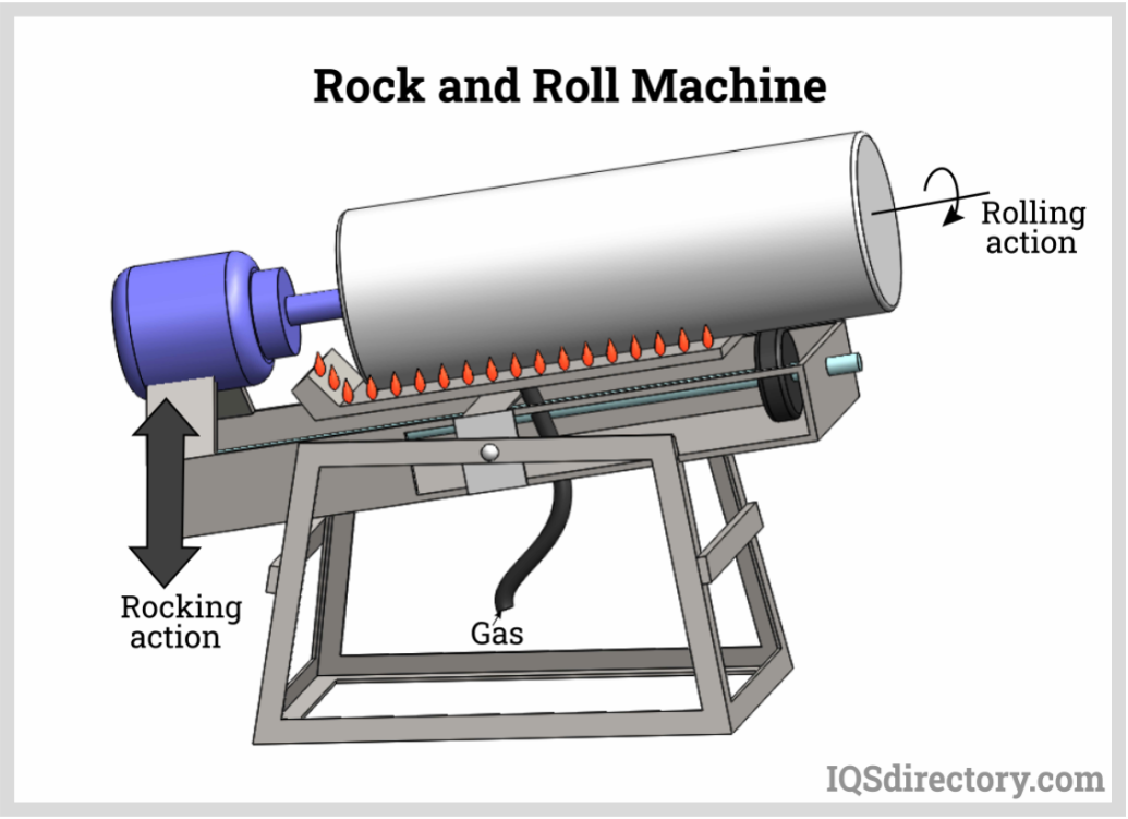 Rock and Roll Machine