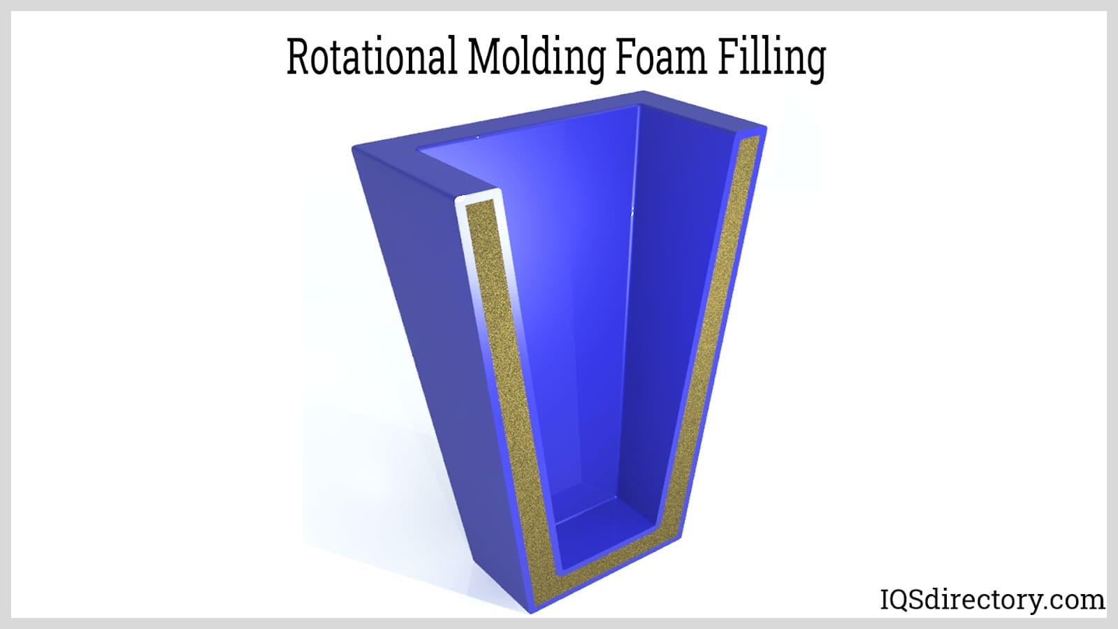 Rotational Molding Foam Filling