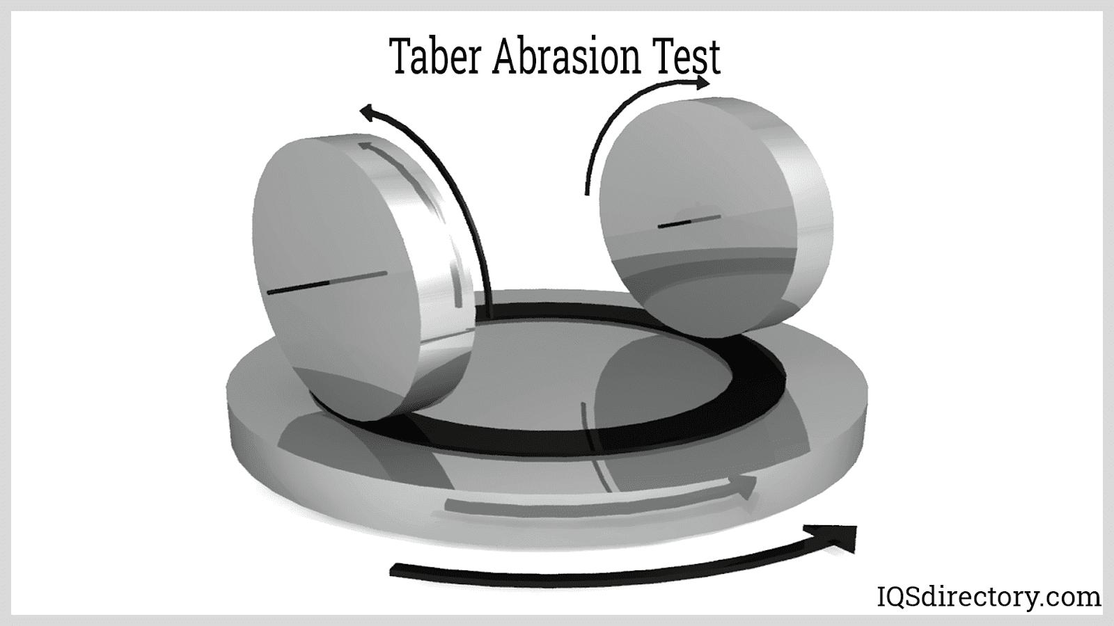 Taber Abrasion Test