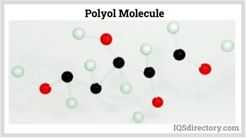 Polyol Molecule