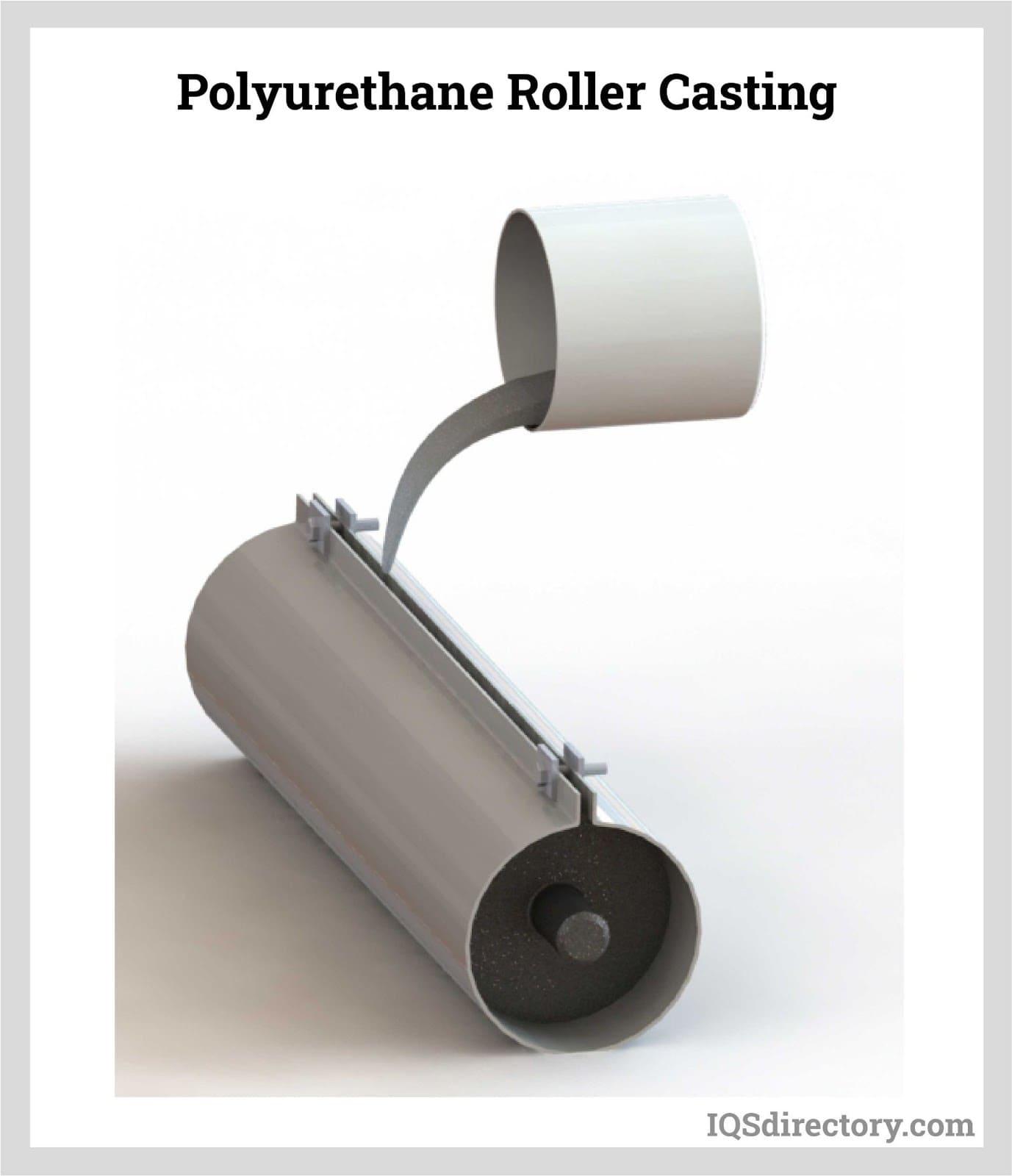 Polyurethane Roller Casting