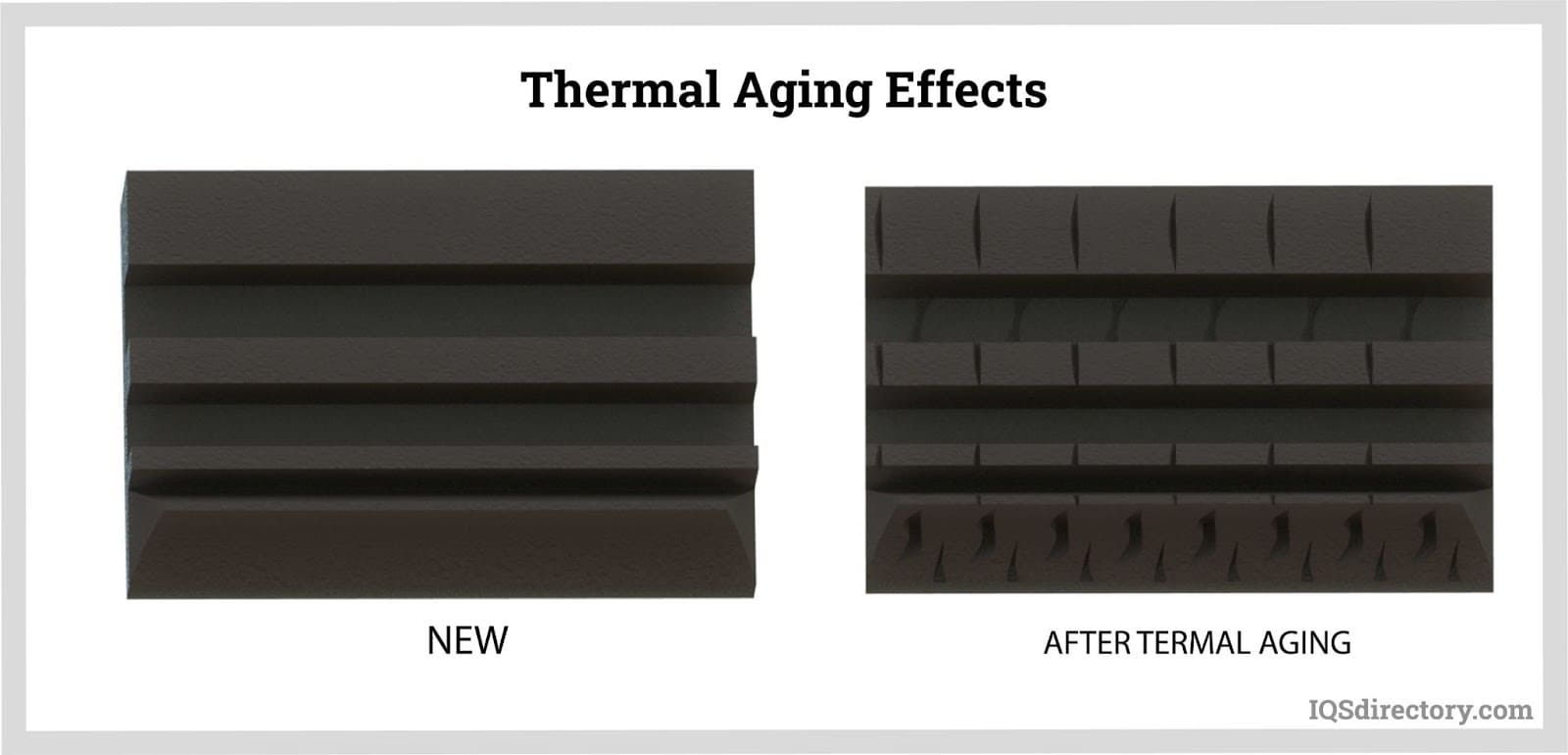 Thermal Aging Effects