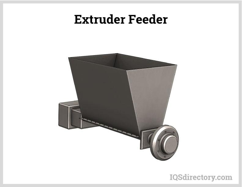 Extruder Feeder