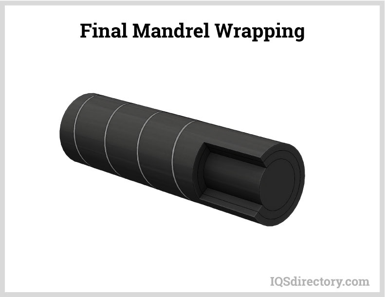 Final Mandrel Wrapping