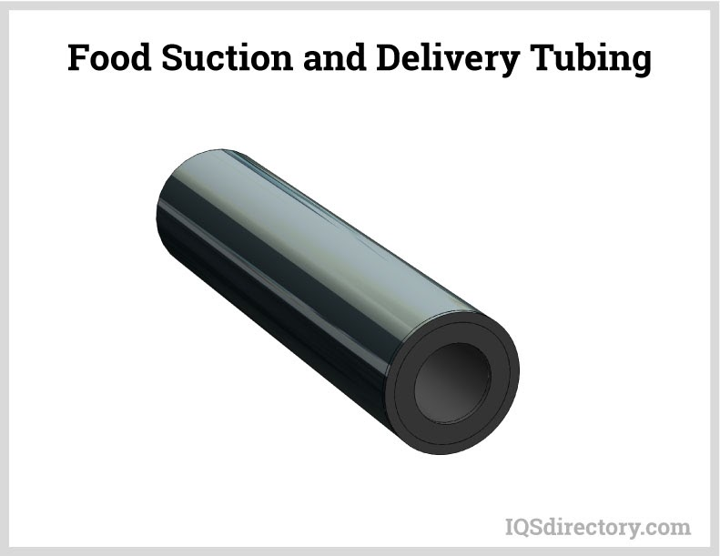 Food Suction and Delivery Tubing