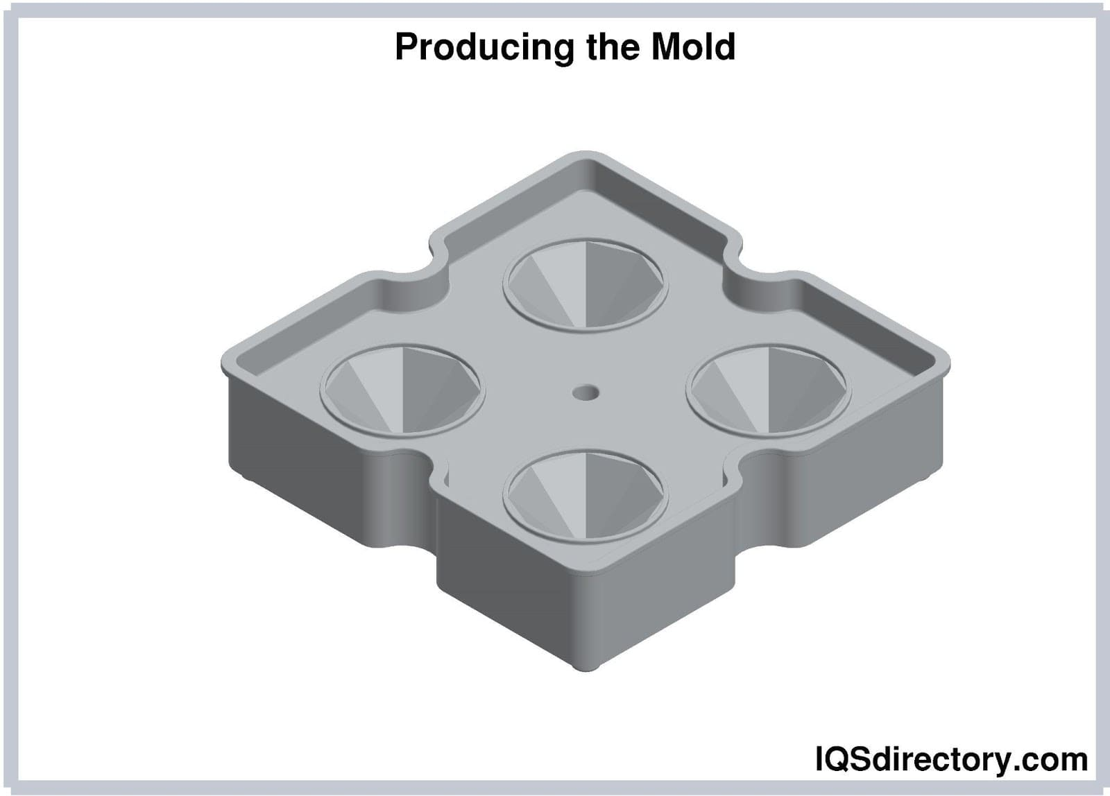 Producing the Mold