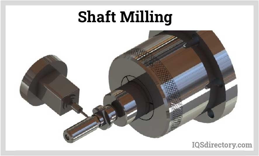 Shaft Milling